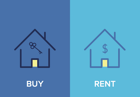 Wisdom guide: Buy a house or rent it?